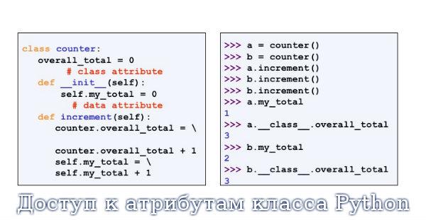 Доступ к атрибутам класса в языке Python