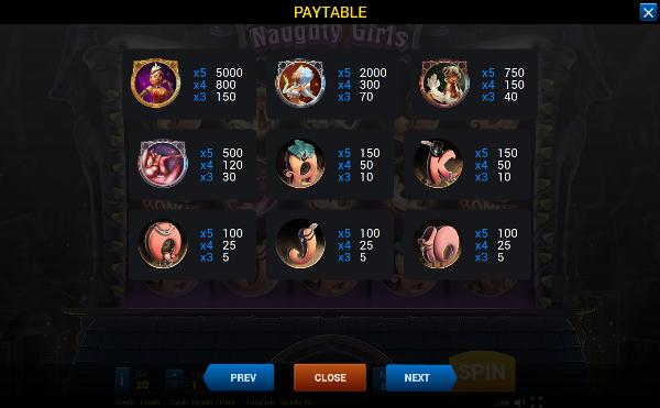Играй и выигрывай в игровом автомате Naughty Girls Cabaret онлайн на деньги