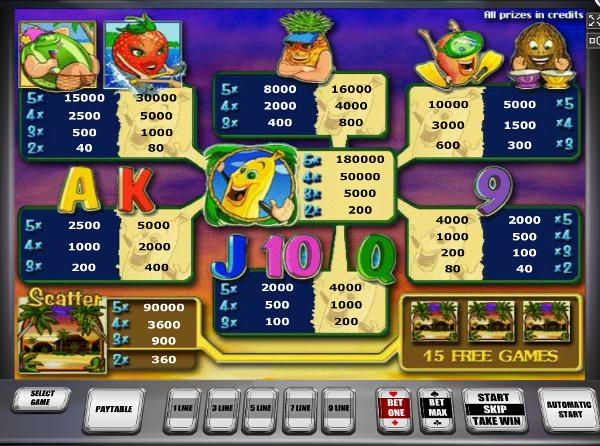 Игровой автомат Banana Splash - задорные персонажи и достойные выигрыши в казино IceCasino