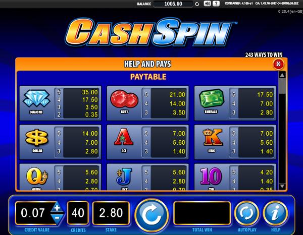 Игровой автомат Cash Spin - суперские призы и регулярные выигрыши