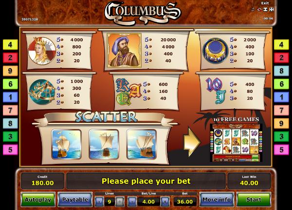 Игровой автомат Columbus - слот который поможет выигрывать в казино Вулкан Рояль