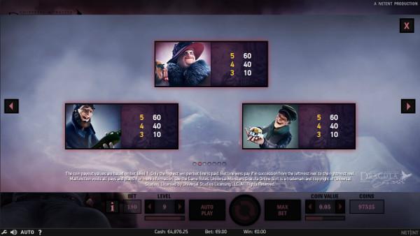 Игровой автомат Dracula - в казино Вулкан Старс крупно выиграй