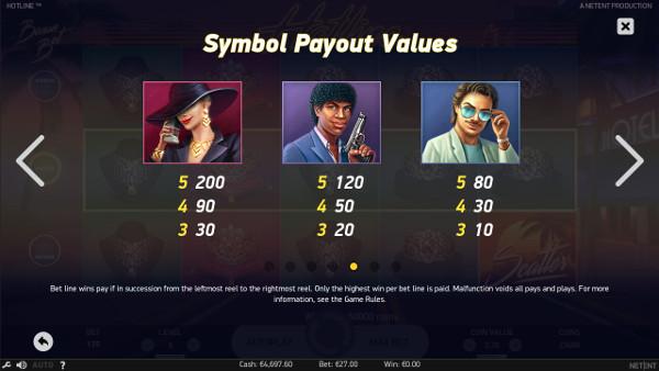 Игровой автомат Hotline - в лучшие слоты от Нетент играй в онлайн казино Вулкан