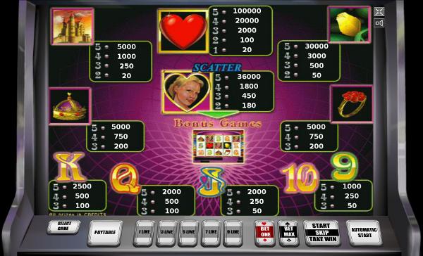 Игровой автомат Queen of Hearts - регулярные бонусы и большие выигрыши для игроков Вулкан Делюкс