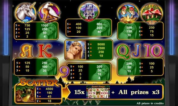Игровой автомат Secret Forest - бесплатно играть в Император казино онлайн