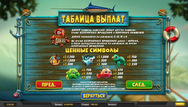 Игровой автомат The Angler - поймай золотую рыбку в казино Azino777