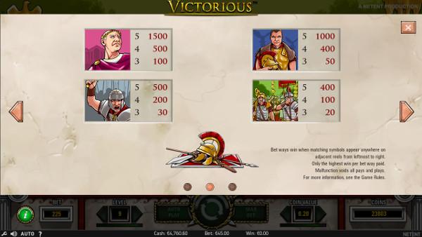 Игровой автомат Victorious - играть на официальный сайт Азино777 казино