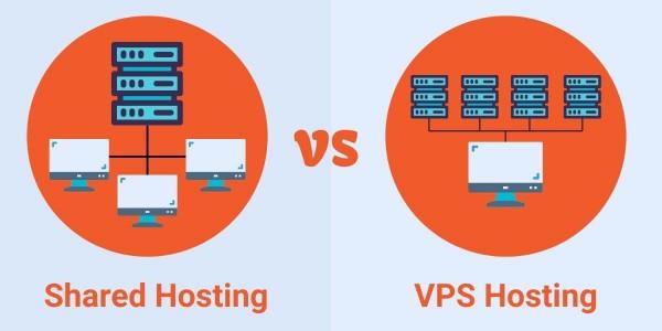 аренда виртуального сервера vps vds