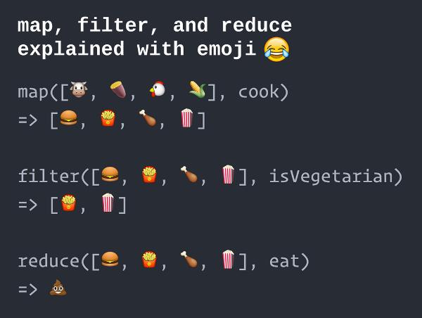 Современные альтернативы функциям map, filter и reduce в Python