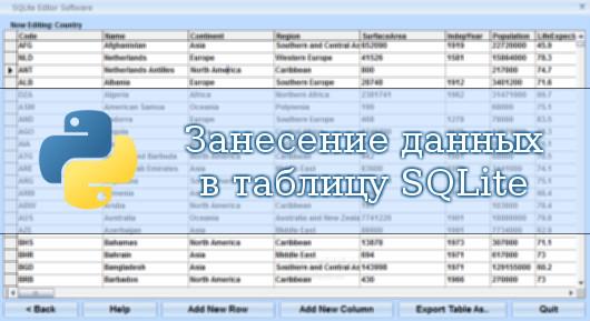 Занесение данных в таблицу SQLite