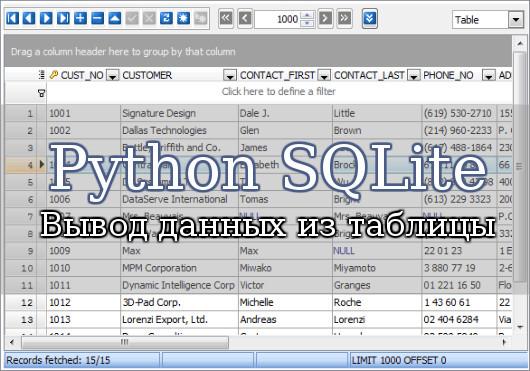 Вывод данных из таблицы SQLite