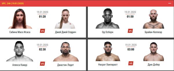 ставки на единоборства UFC